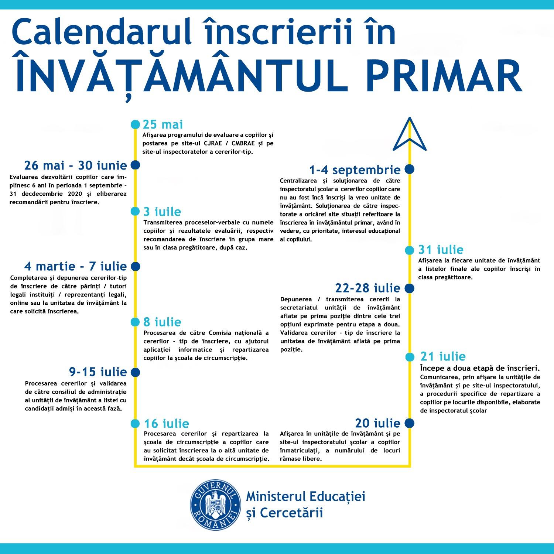 opțiuni pentru calendarul spreads)